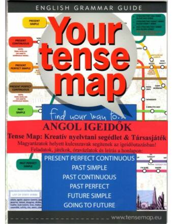 YOUR TENSE MAP ©